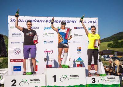 dohnany-puchov-trophy-cyklostar-03